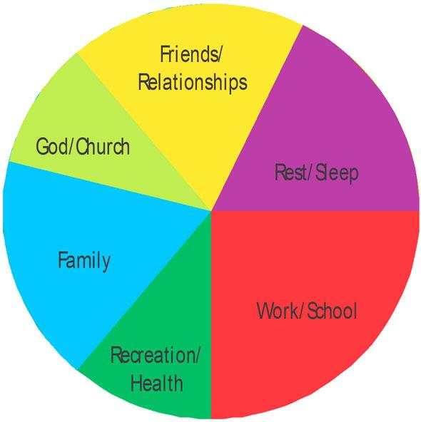 parenting plan worksheet